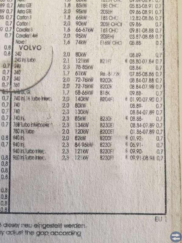 Volvo mm stift / Oljefilter