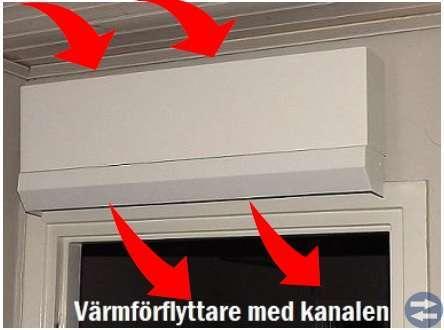 Värmeförflyttare-flyttar värmen från taket